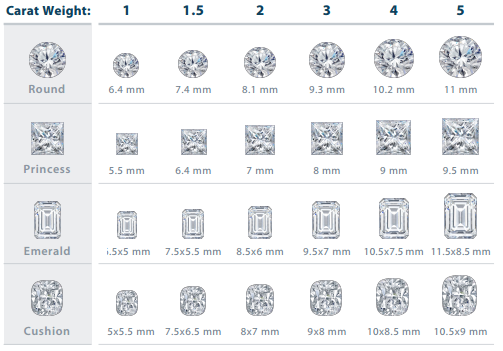 alibaba at grown synthetic manufacturers suppliers and lowest showroom diamond com rate
