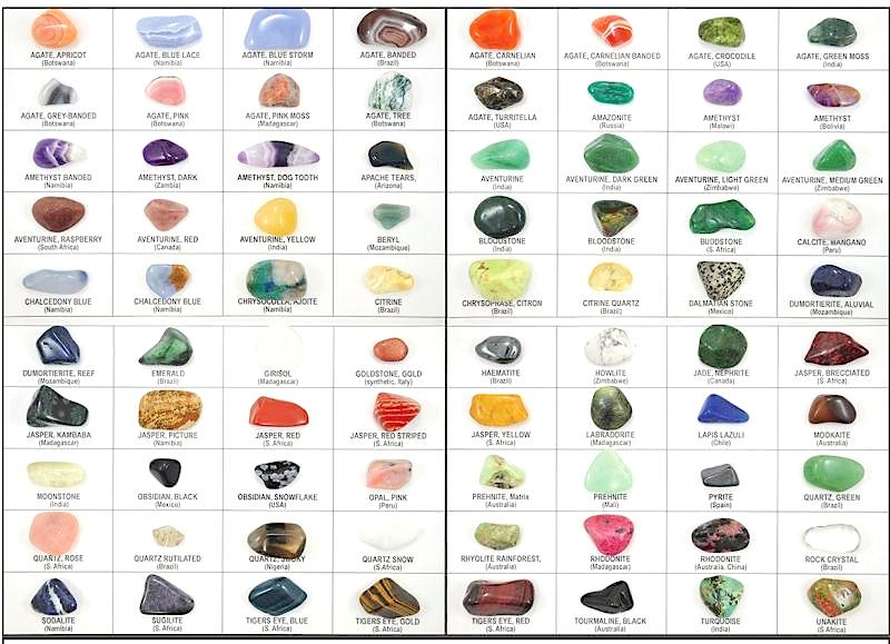 Diamond gemstone appraisal vasco assets